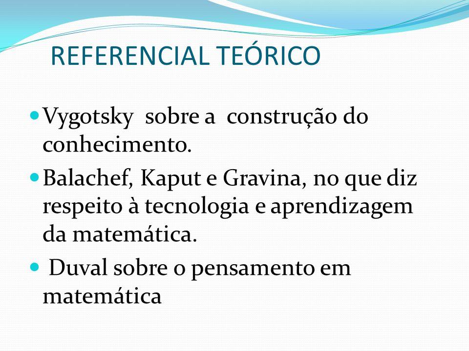 REFERENCIAL TEÓRICO Vygotsky sobre a construção do conhecimento. Balachef, Kaput e Gravina, no que diz respeito à tecnologia e aprendizagem da matemát