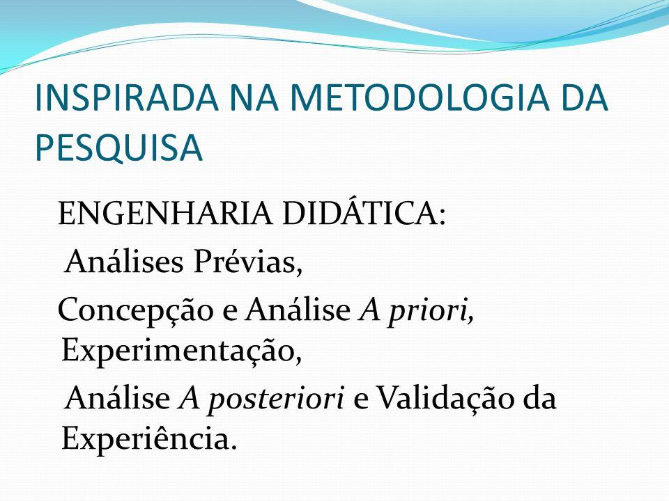 INSPIRADA NA METODOLOGIA DA PESQUISA ENGENHARIA DIDÁTICA: Análises Prévias, Concepção e Análise A priori, Experimentação, Análise A posteriori e Valid