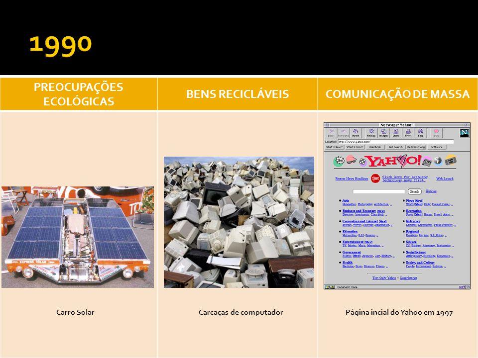 PREOCUPAÇÕES ECOLÓGICAS BENS RECICLÁVEISCOMUNICAÇÃO DE MASSA Carro SolarCarcaças de computadorPágina incial do Yahoo em 1997