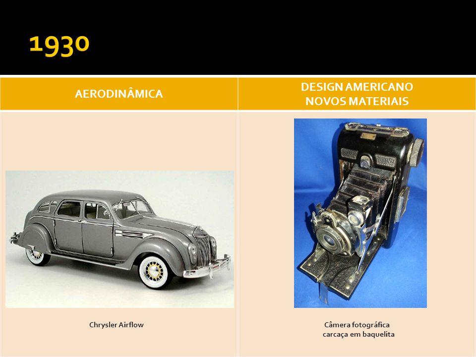 AERODINÂMICA DESIGN AMERICANO NOVOS MATERIAIS Chrysler AirflowCâmera fotográfica carcaça em baquelita