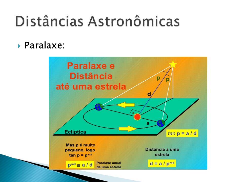 Paralaxe:
