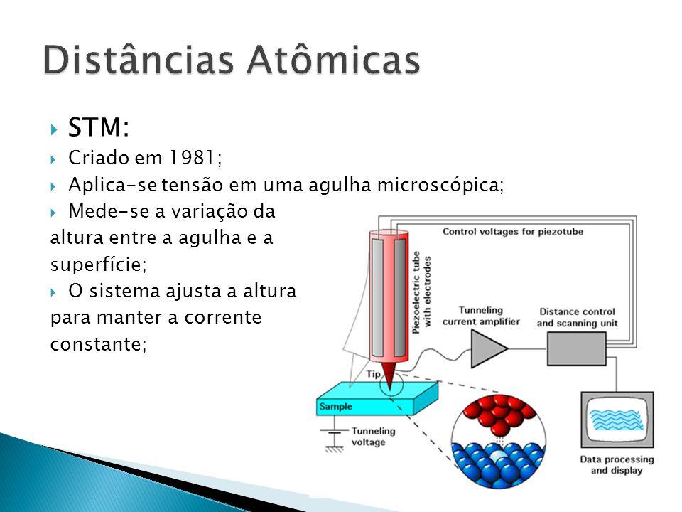 STM: Criado em 1981; Aplica-se tensão em uma agulha microscópica; Mede-se a variação da altura entre a agulha e a superfície; O sistema ajusta a altur