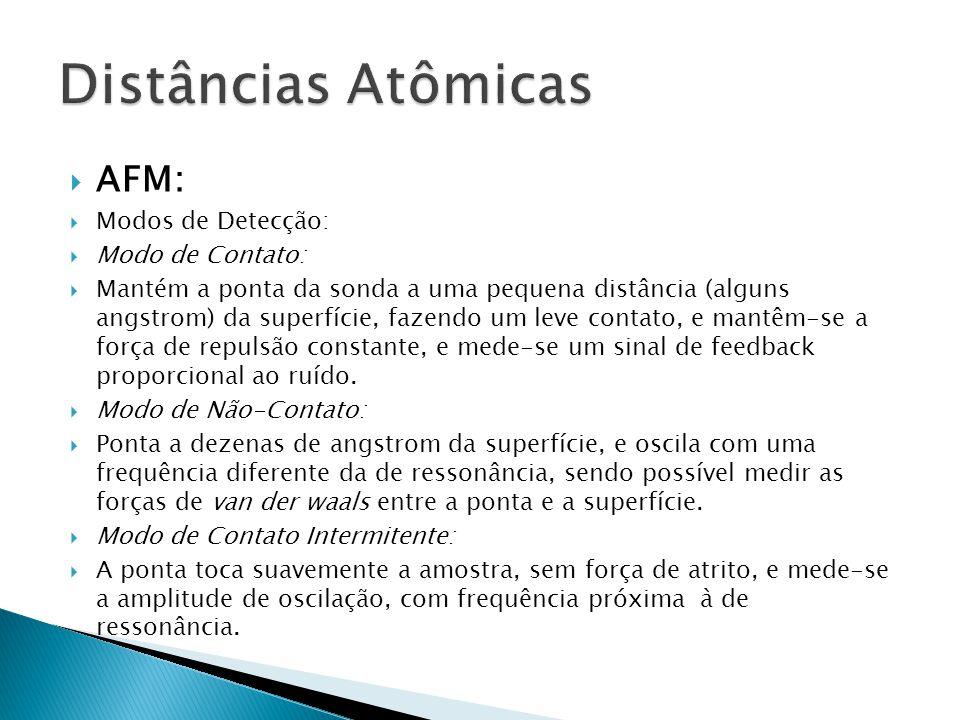 AFM: Modos de Detecção: Modo de Contato: Mantém a ponta da sonda a uma pequena distância (alguns angstrom) da superfície, fazendo um leve contato, e m
