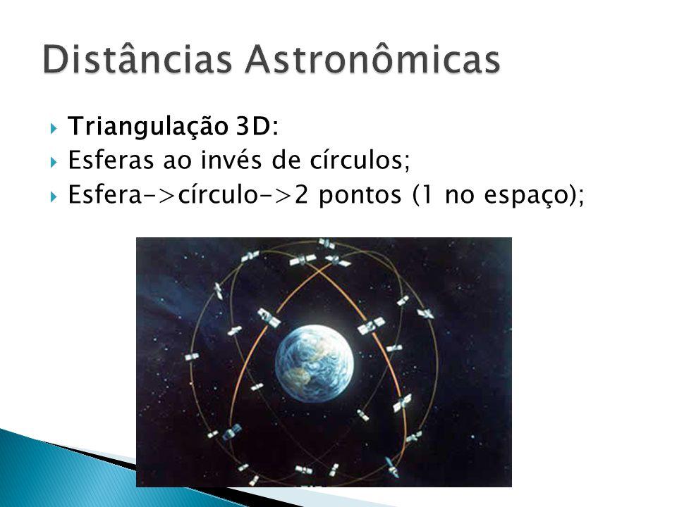 Triangulação 3D: Esferas ao invés de círculos; Esfera->círculo->2 pontos (1 no espaço);