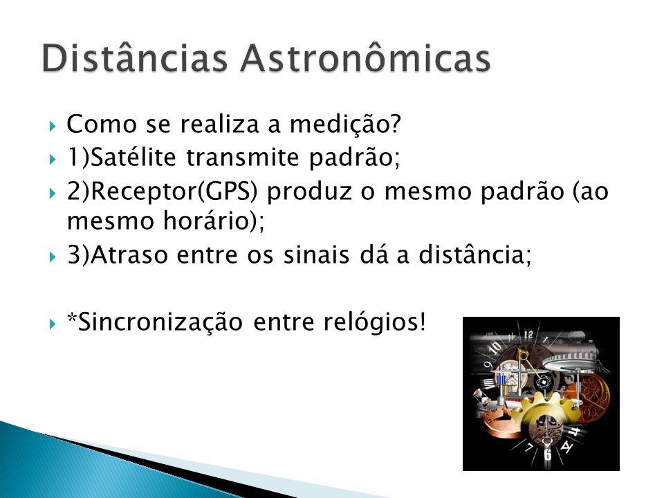 Como se realiza a medição? 1)Satélite transmite padrão; 2)Receptor(GPS) produz o mesmo padrão (ao mesmo horário); 3)Atraso entre os sinais dá a distân