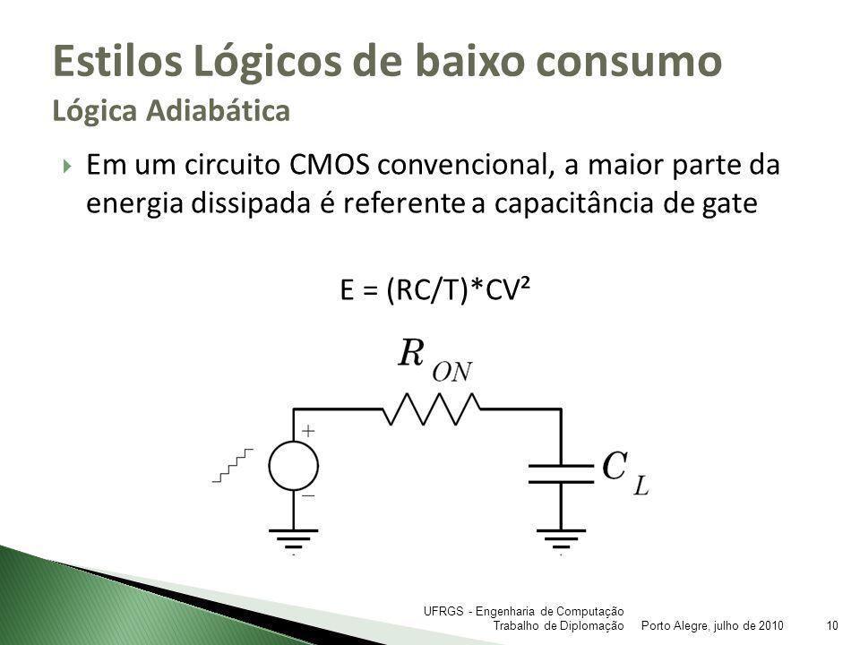 Em um circuito CMOS convencional, a maior parte da energia dissipada é referente a capacitância de gate E = (RC/T)*CV² Estilos Lógicos de baixo consum