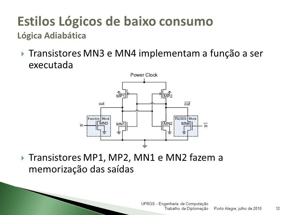 Transistores MN3 e MN4 implementam a função a ser executada Transistores MP1, MP2, MN1 e MN2 fazem a memorização das saídas Estilos Lógicos de baixo c