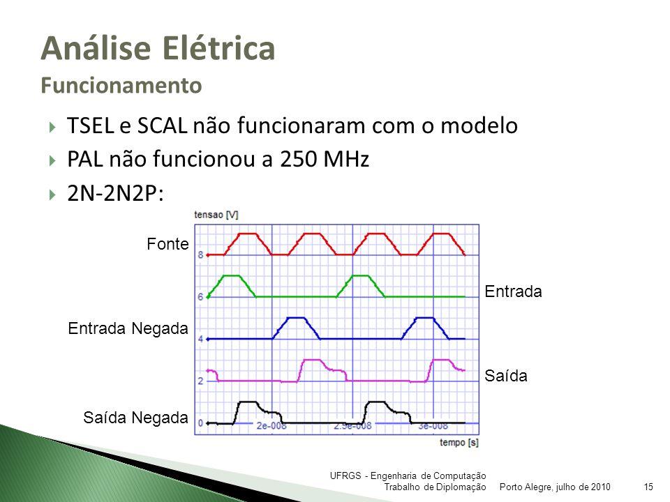 TSEL e SCAL não funcionaram com o modelo PAL não funcionou a 250 MHz 2N-2N2P: Análise Elétrica Funcionamento Porto Alegre, julho de 201015 UFRGS - Eng