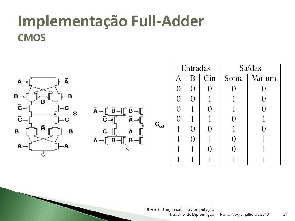 Implementação Full-Adder CMOS Porto Alegre, julho de 201021 UFRGS - Engenharia de Computação Trabalho de Diplomação