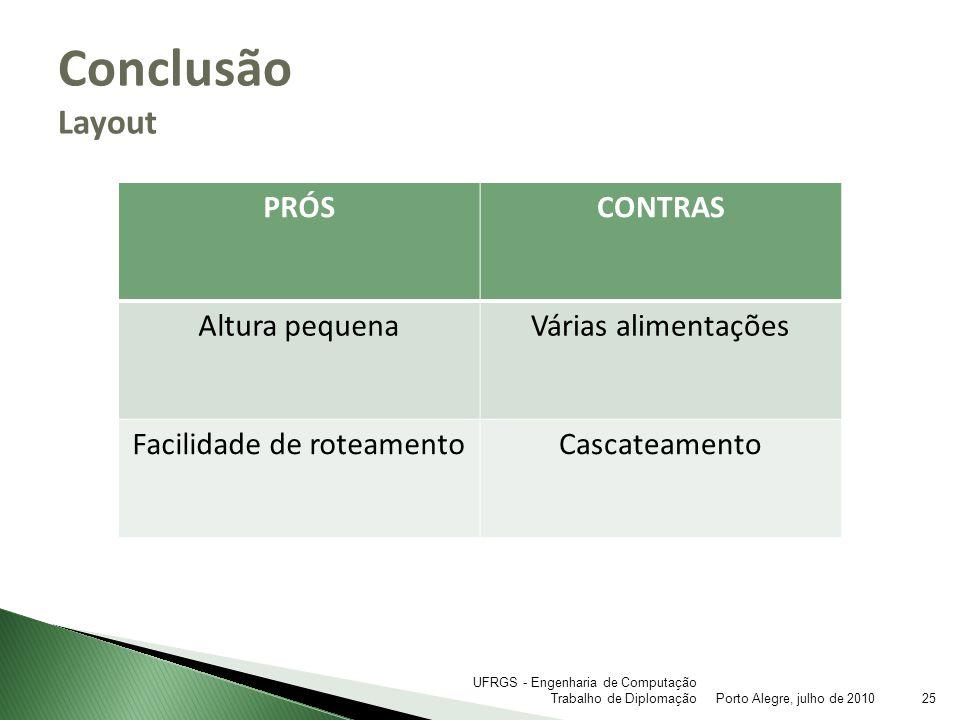 Conclusão Layout Porto Alegre, julho de 201025 UFRGS - Engenharia de Computação Trabalho de Diplomação PRÓSCONTRAS Altura pequenaVárias alimentações F