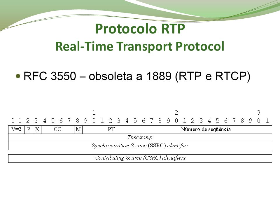 Protocolo RTP Real-Time Transport Protocol RFC 3550 – obsoleta a 1889 (RTP e RTCP)