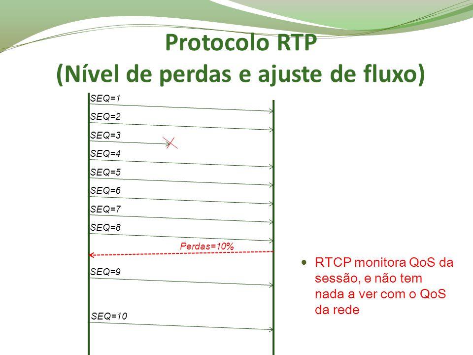 Protocolo RTP (Nível de perdas e ajuste de fluxo) SEQ=1 SEQ=4 SEQ=5 SEQ=6 SEQ=7 SEQ=8 SEQ=10 SEQ=9 SEQ=2 Perdas=10% SEQ=3 RTCP monitora QoS da sessão,