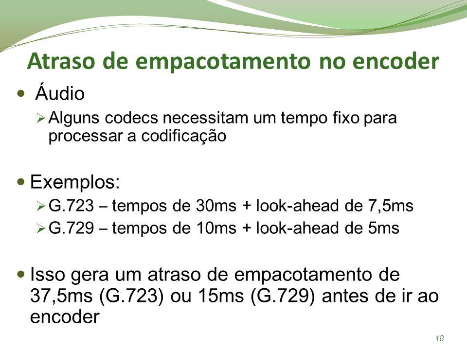 Atraso de empacotamento no encoder Áudio Alguns codecs necessitam um tempo fixo para processar a codificação Exemplos: G.723 – tempos de 30ms + look-a
