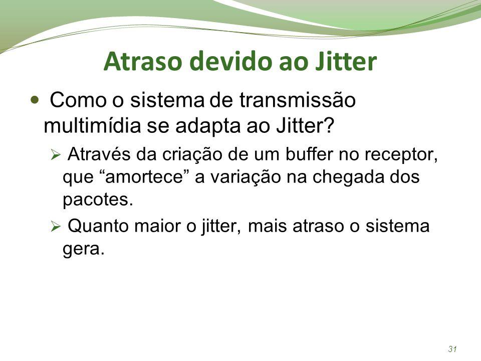 Atraso devido ao Jitter Como o sistema de transmissão multimídia se adapta ao Jitter? Através da criação de um buffer no receptor, que amortece a vari