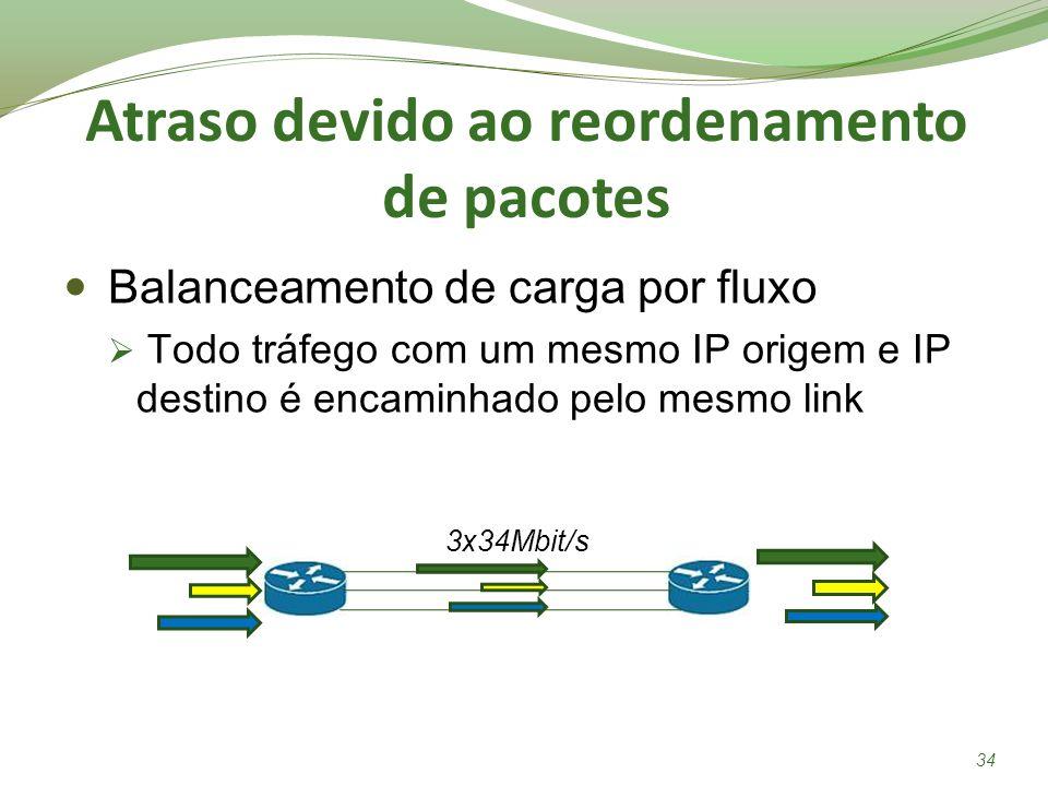 Atraso devido ao reordenamento de pacotes Balanceamento de carga por fluxo Todo tráfego com um mesmo IP origem e IP destino é encaminhado pelo mesmo l