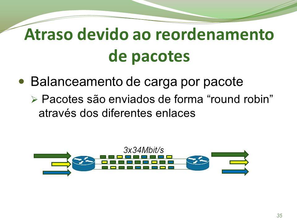 Atraso devido ao reordenamento de pacotes Balanceamento de carga por pacote Pacotes são enviados de forma round robin através dos diferentes enlaces 3