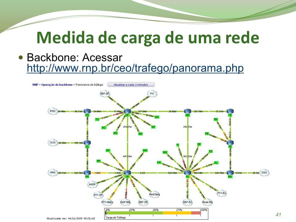 Medida de carga de uma rede Backbone: Acessar http://www.rnp.br/ceo/trafego/panorama.php http://www.rnp.br/ceo/trafego/panorama.php 41