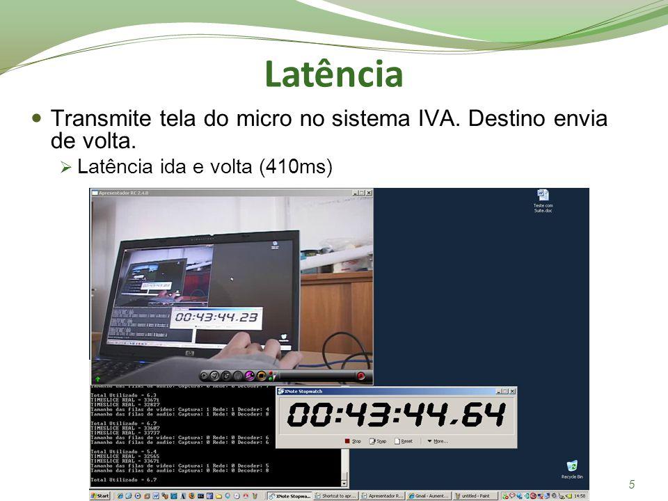 Latência Transmite tela do micro no sistema IVA. Destino envia de volta. Latência ida e volta (410ms) 5