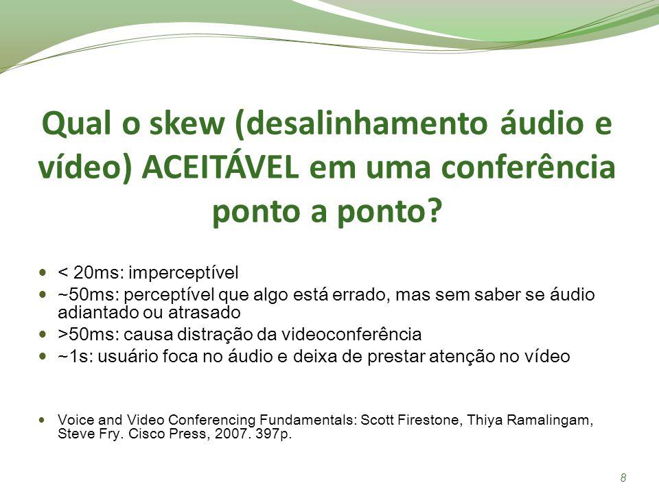 Qual o skew (desalinhamento áudio e vídeo) ACEITÁVEL em uma conferência ponto a ponto? < 20ms: imperceptível ~50ms: perceptível que algo está errado,