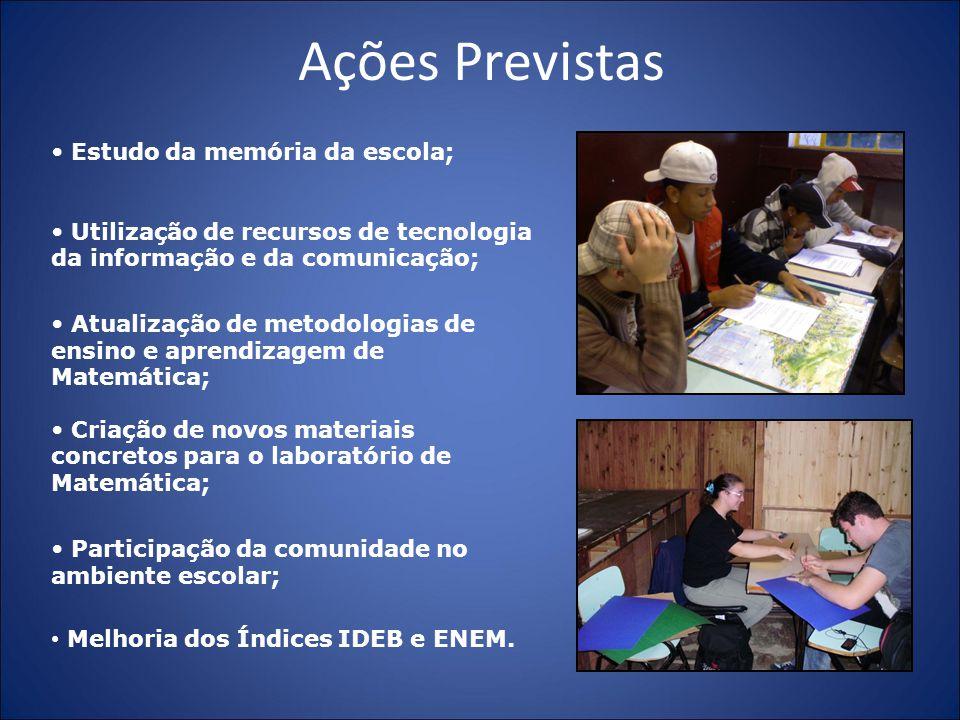 Ações Previstas Estudo da memória da escola; Utilização de recursos de tecnologia da informação e da comunicação; Atualização de metodologias de ensin