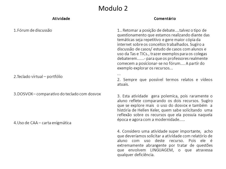 Modulo 2 Atividade 1.Fórum de discussão 2.Teclado virtual – portfólio 3.DOSVOX – comparativo do teclado com dosvox 4.Uso de CAA – carta enigmática Com