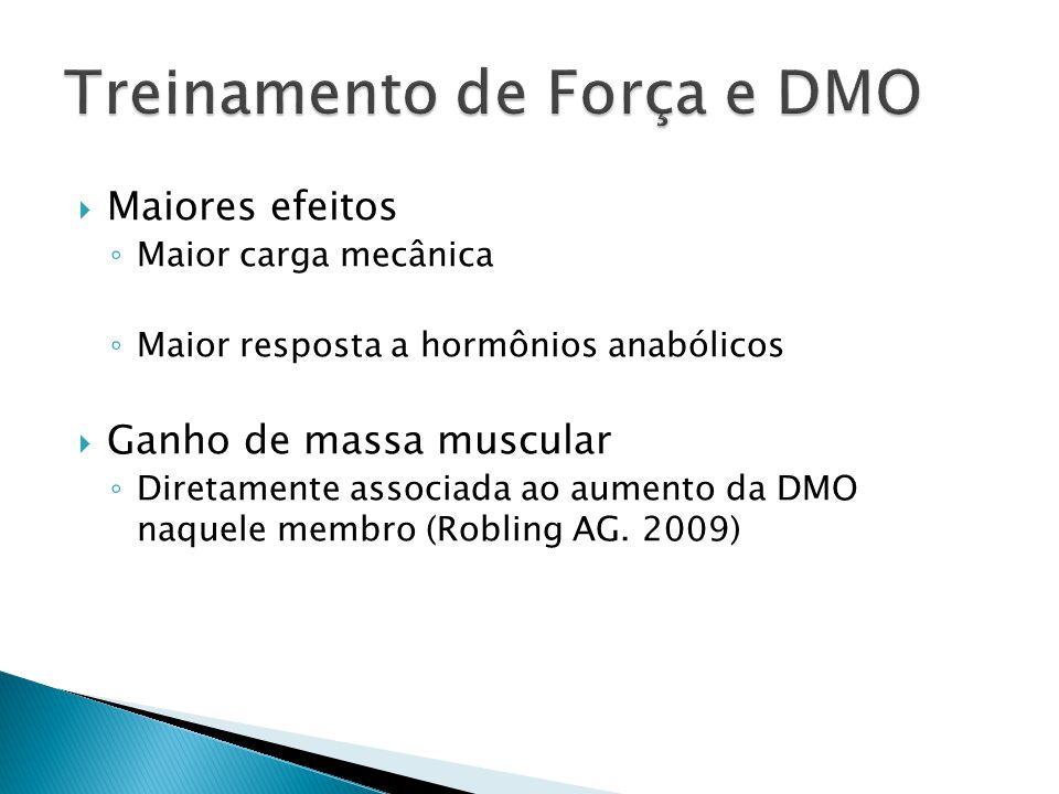 Maiores efeitos Maior carga mecânica Maior resposta a hormônios anabólicos Ganho de massa muscular Diretamente associada ao aumento da DMO naquele mem
