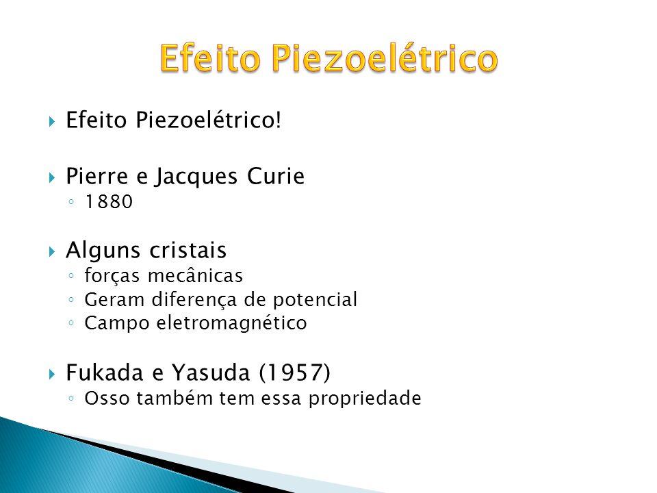 Efeito Piezoelétrico! Pierre e Jacques Curie 1880 Alguns cristais forças mecânicas Geram diferença de potencial Campo eletromagnético Fukada e Yasuda