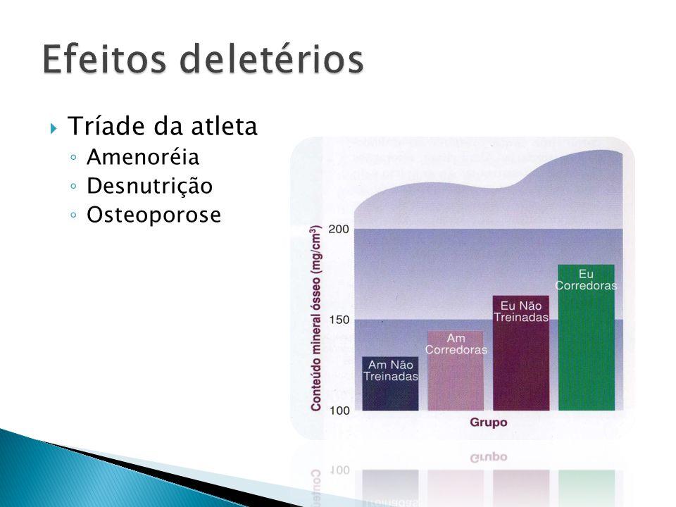 Tríade da atleta Amenoréia Desnutrição Osteoporose