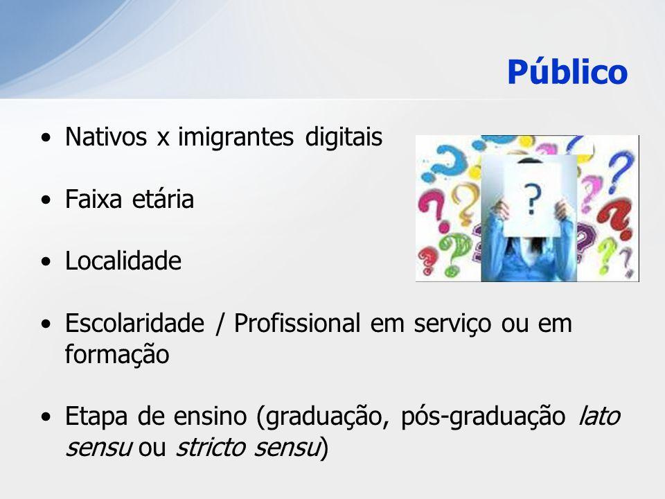Público Nativos x imigrantes digitais Faixa etária Localidade Escolaridade / Profissional em serviço ou em formação Etapa de ensino (graduação, pós-gr