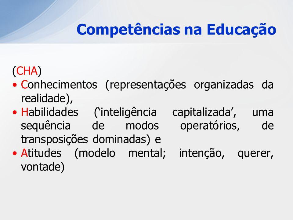 Competências na Educação (CHA) Conhecimentos (representações organizadas da realidade), Habilidades (inteligência capitalizada, uma sequência de modos