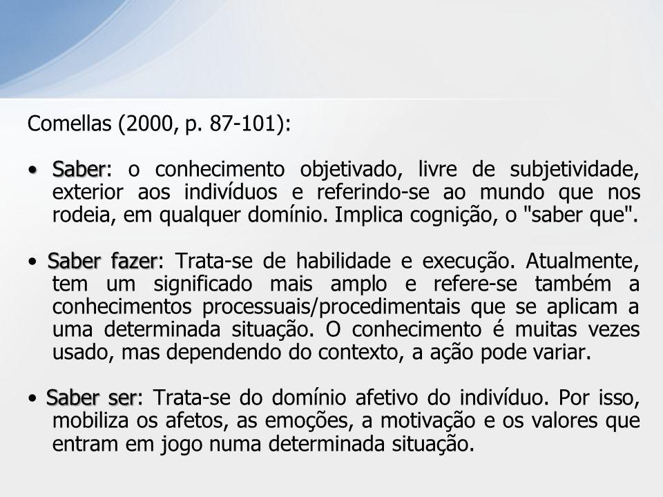 Comellas (2000, p. 87-101): SaberSaber: o conhecimento objetivado, livre de subjetividade, exterior aos indivíduos e referindo-se ao mundo que nos rod
