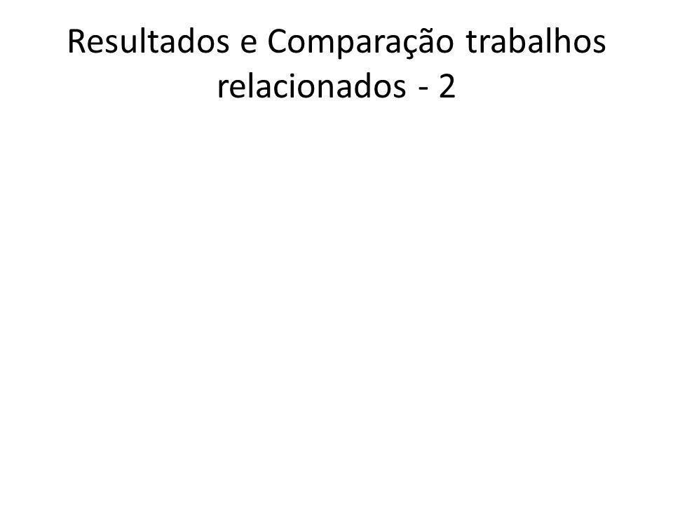 Resultados e Comparação trabalhos relacionados - 2