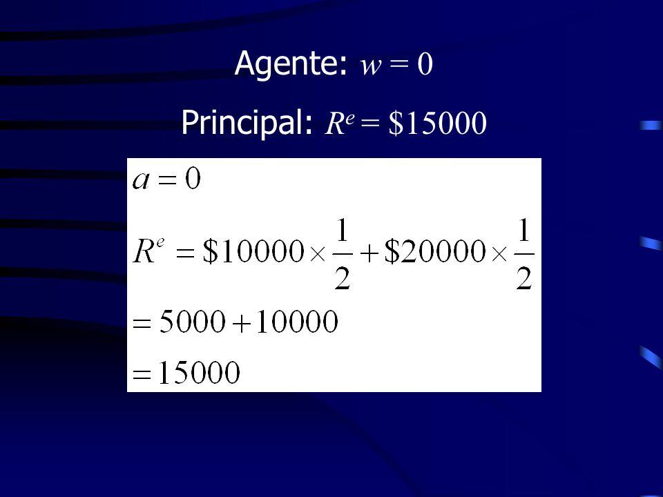 Agente: w = 0 Principal: R e = $15000