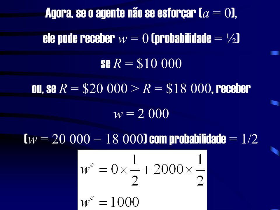 Agora, se o agente não se esforçar ( a = 0 ), ele pode receber w = 0 (probabilidade = ½ ) se R = $10 000 ou, se R = $20 000 > R = $18 000, receber w = 2 000 ( w = 20 000 18 000 ) com probabilidade = 1/2