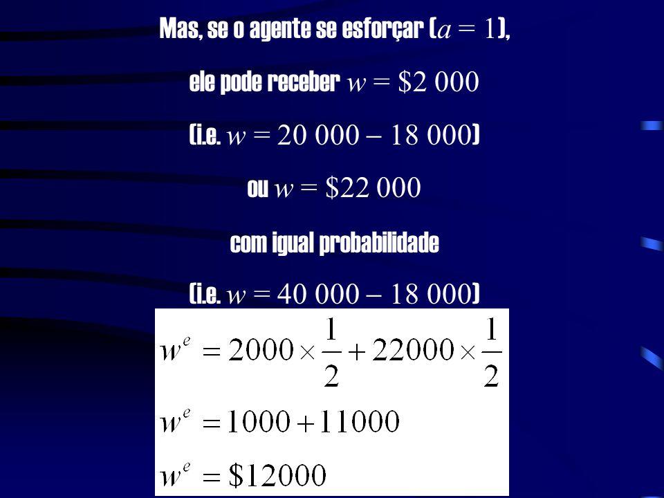 Mas, se o agente se esforçar ( a = 1 ), ele pode receber w = $2 000 (i.e.