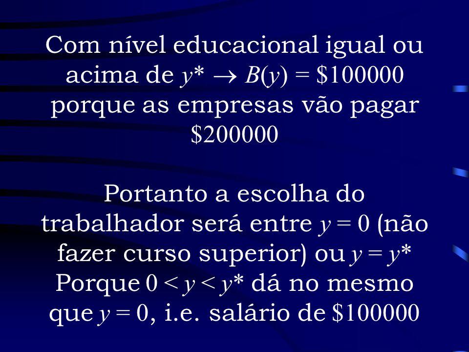 Com nível educacional igual ou acima de y* B(y) = $100000 porque as empresas vão pagar $200000 Portanto a escolha do trabalhador será entre y = 0 (não fazer curso superior) ou y = y* Porque 0 < y < y* dá no mesmo que y = 0, i.e.