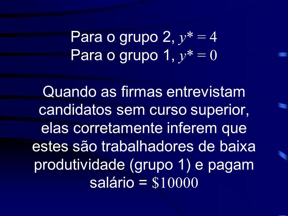 Para o grupo 2, y* = 4 Para o grupo 1, y* = 0 Quando as firmas entrevistam candidatos sem curso superior, elas corretamente inferem que estes são trabalhadores de baixa produtividade (grupo 1) e pagam salário = $10000