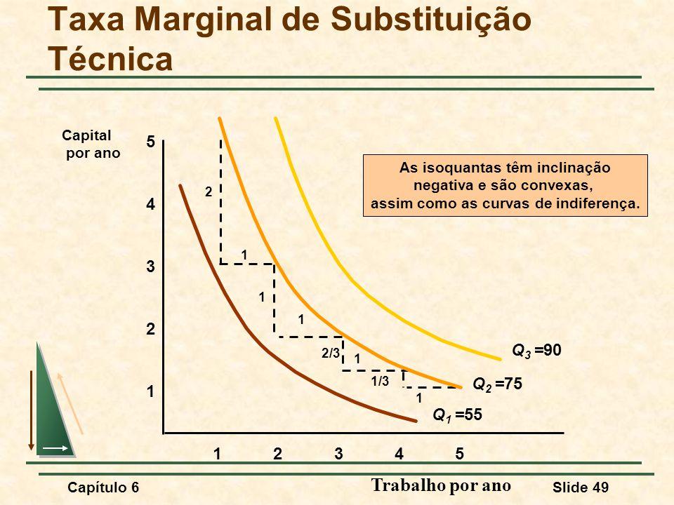 Capítulo 6Slide 49 Taxa Marginal de Substituição Técnica Trabalho por ano 1 2 3 4 12345 5 Capital por ano As isoquantas têm inclinação negativa e são convexas, assim como as curvas de indiferença.