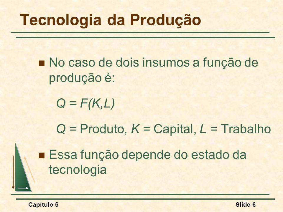 Capítulo 6Slide 57 Função de Produção de Proporções Fixas Trabalho por mês Capital por mês L1L1 K1K1 Q1Q1 Q2Q2 Q3Q3 A B C