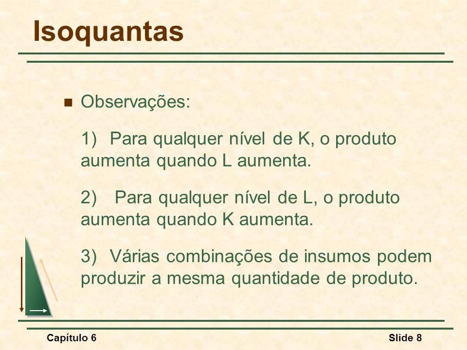 Capítulo 6Slide 19 Produto Total A: inclinação da tangente = PMg (20) B: inclinação de OB = PM (20) C: inclinação de OC=PMg & PM Trabalho por mês Produção por mês 60 112 023456789101 A B C D Produção com um insumo variável (Trabalho)