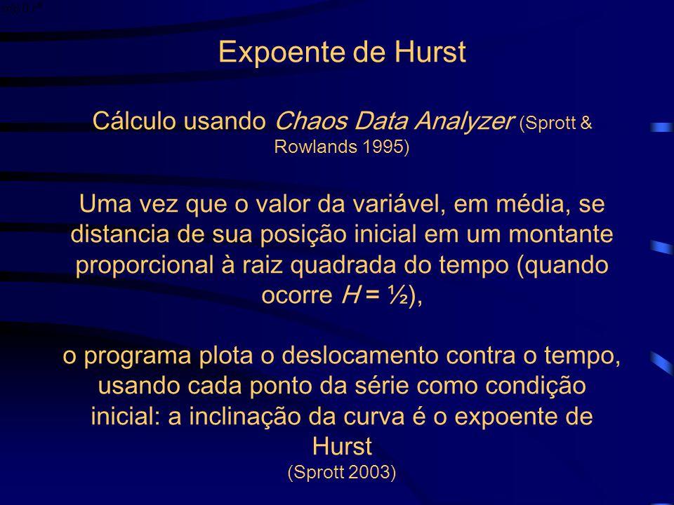 Expoente de Hurst Valores entre ½ e 1 indicam dependência longa positiva: séries com persistência e trend-reinforcing Valores positivos menores do que