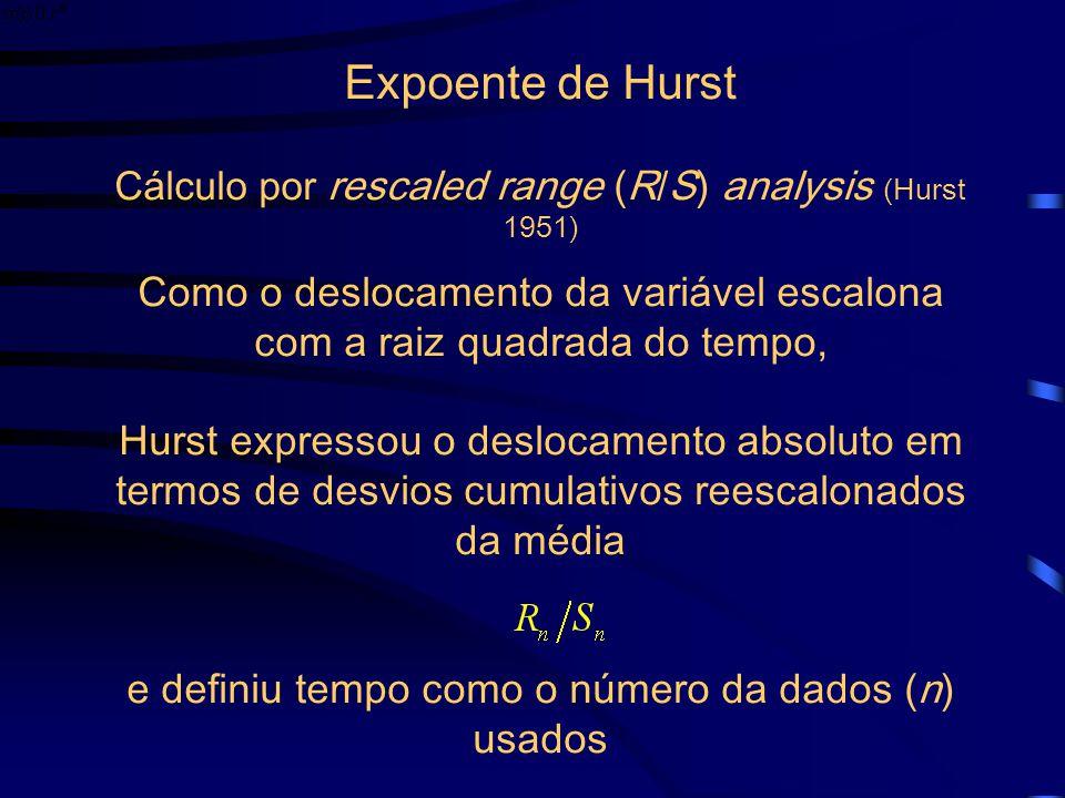 Expoente de Hurst Cálculo usando Chaos Data Analyzer (Sprott & Rowlands 1995) Uma vez que o valor da variável, em média, se distancia de sua posição i