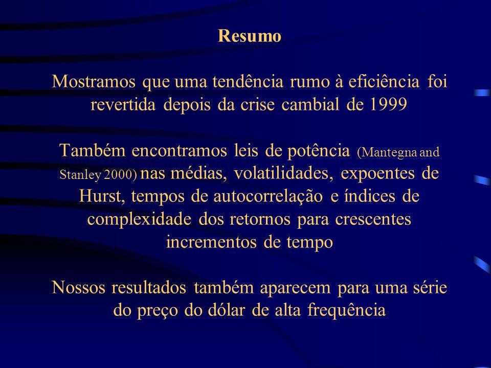 Resumo Encontramos evidência de eficiência informacional fraca no mercado de câmbio brasileiro diário usando expoentes de Hurst (Hurst 1951, 1955, Fed