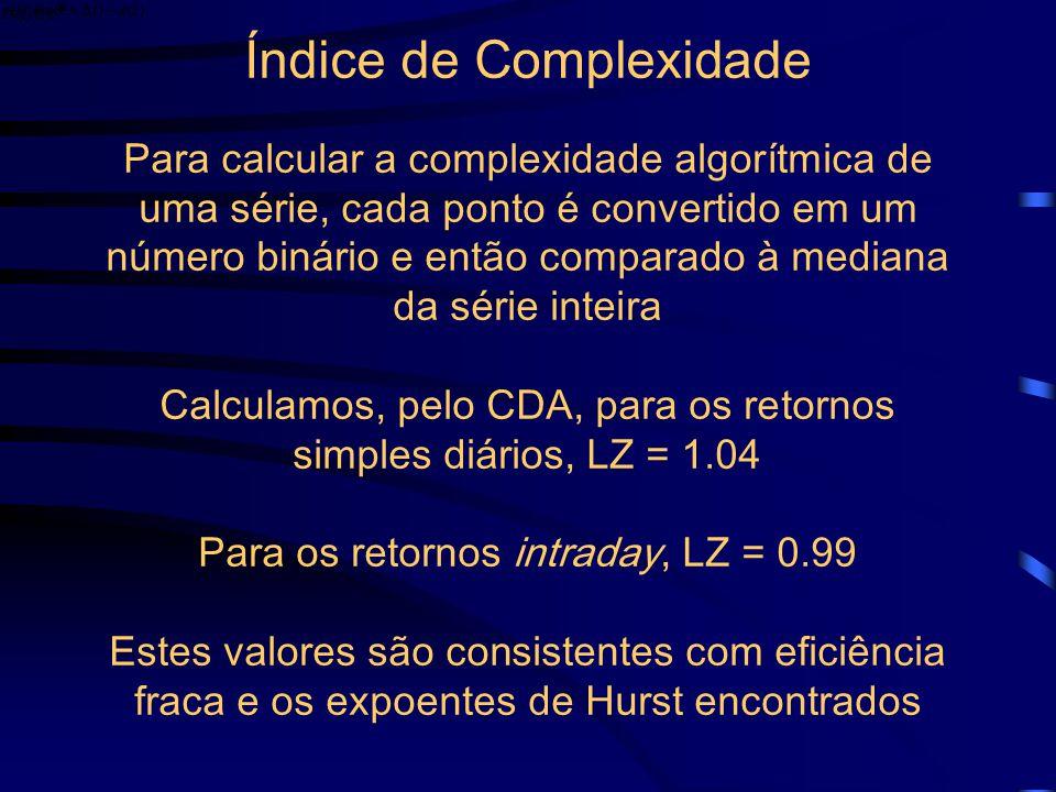 Índice de Complexidade Relacionado ao expoente de Hurst e ao tempo do autocorrelação Índice Lempel-Ziv (LZ) de complexidade em relação ao ruído branco