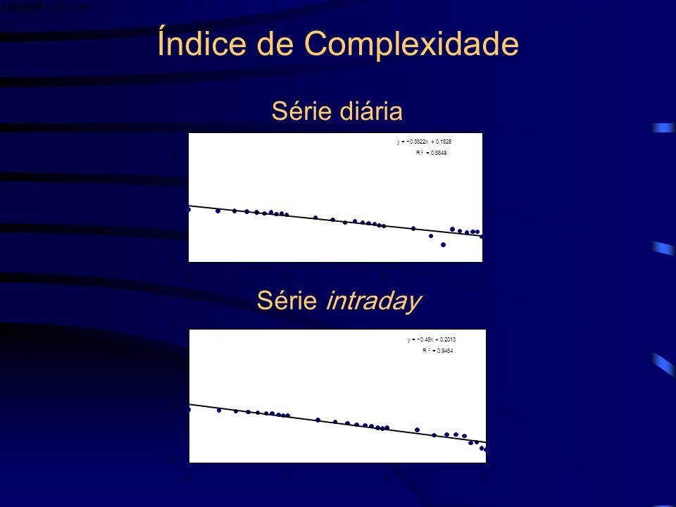 Índice de Complexidade À medida que aumentamos os incrementos, a maior agregação introduz mais estrutura na série, e isto a torna mais previsível Entã