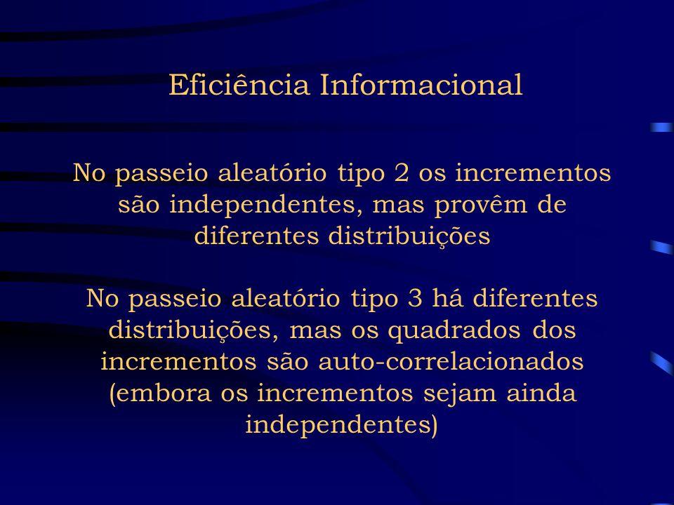 Eficiência Informacional Associada a passeios aleatórios tipos 1, 2 e 3 No passeio aleatório tipo 1 os incrementos são independentes (não correlaciona