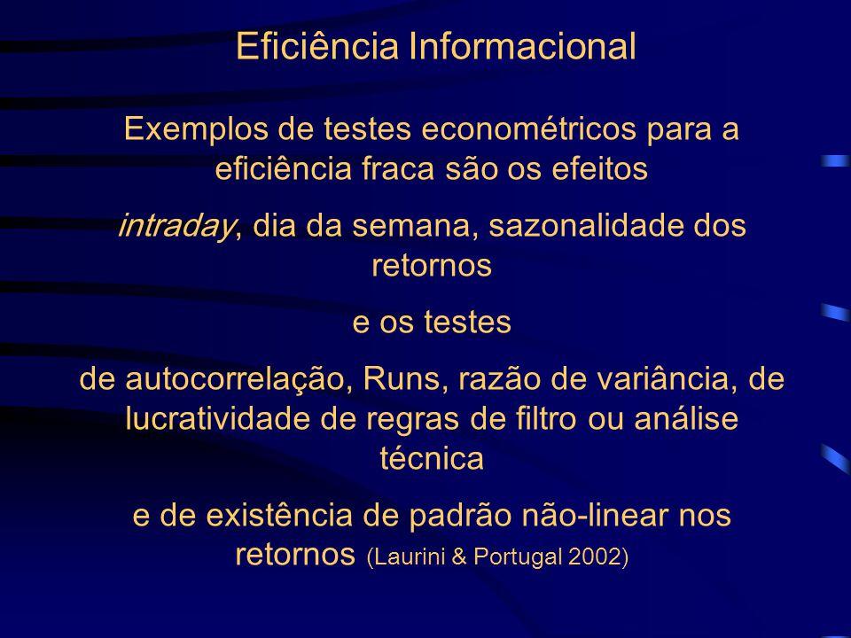 Eficiência Informacional Eficiência Forte: o preço do ativo já leva em conta toda a informação disponível, pública e privada (inside trading) Eficiênc