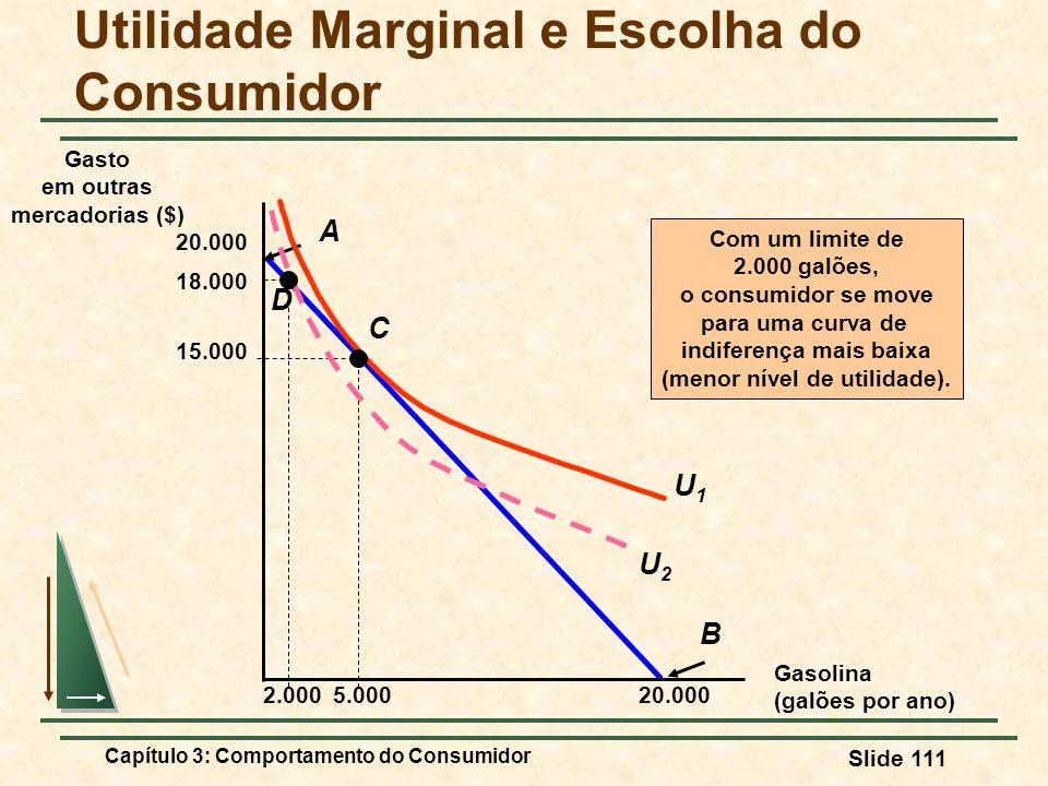 Capítulo 3: Comportamento do Consumidor Slide 111 B 20.000 A Gasolina (galões por ano) Gasto em outras mercadorias ($) 20.000 5.000 U1U1 C 15.000 2.00
