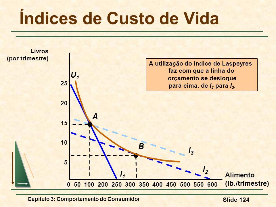 Capítulo 3: Comportamento do Consumidor Slide 124 l2l2 A utilização do índice de Laspeyres faz com que a linha do orçamento se desloque para cima, de