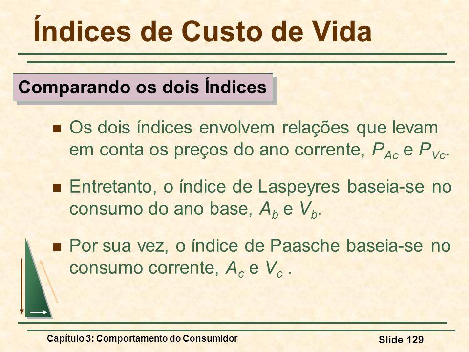 Capítulo 3: Comportamento do Consumidor Slide 129 Índices de Custo de Vida Os dois índices envolvem relações que levam em conta os preços do ano corre